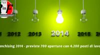 <br /> In un periodo di forte crisi per le aziende italiane i progetti di sviluppo degli associati Confimprese per il 2014 contengono pronostici di una complessiva tenuta.<br /> Lo studio condotto